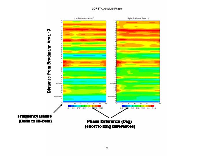 Программа анализа для форекс